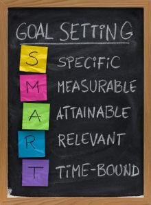 S.M.A.R.T. Goals- S – specific, significant, stretching. M – measurable, meaningful, motivational. A – agreed upon, attainable, achievable, acceptable, action-oriented. R – realistic, relevant, reasonable, rewarding, results-oriented. T – time-based, timely, tangible, trackable.